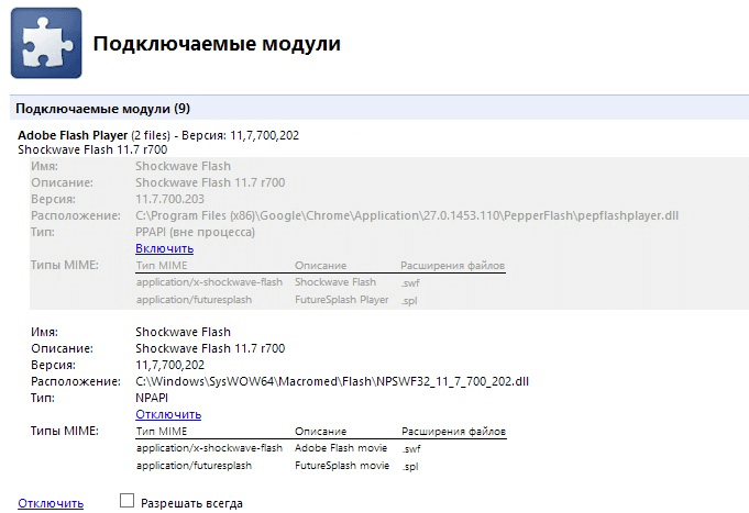 Как включить Flash Player в Google Chrome - блог Guland